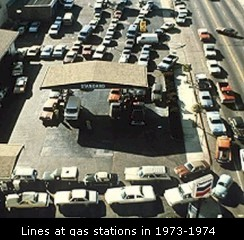 Gas Lines in the 70s - Courtesy of projectbronco.com